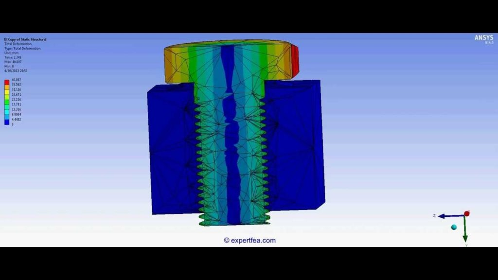 finite element analysis (FEA) of a bolted joint